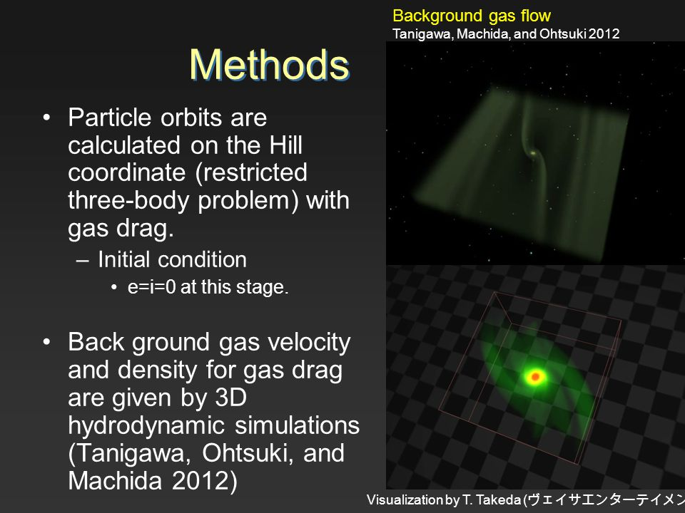 Methods Particle orbits are calculated on the Hill coordinate (restricted three-body problem) with gas drag.