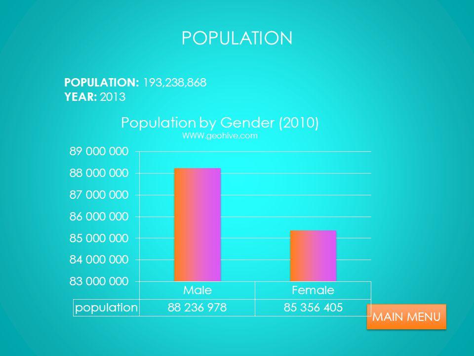 PEOPLE MAIN MENU LANGUAGE : Punjabi 48%shidni 12% saraki 10%Pashtu 8% urdu (official) 80%Balochi 3%hinko 2%barnui 1%English burshaki and other 8%s REL
