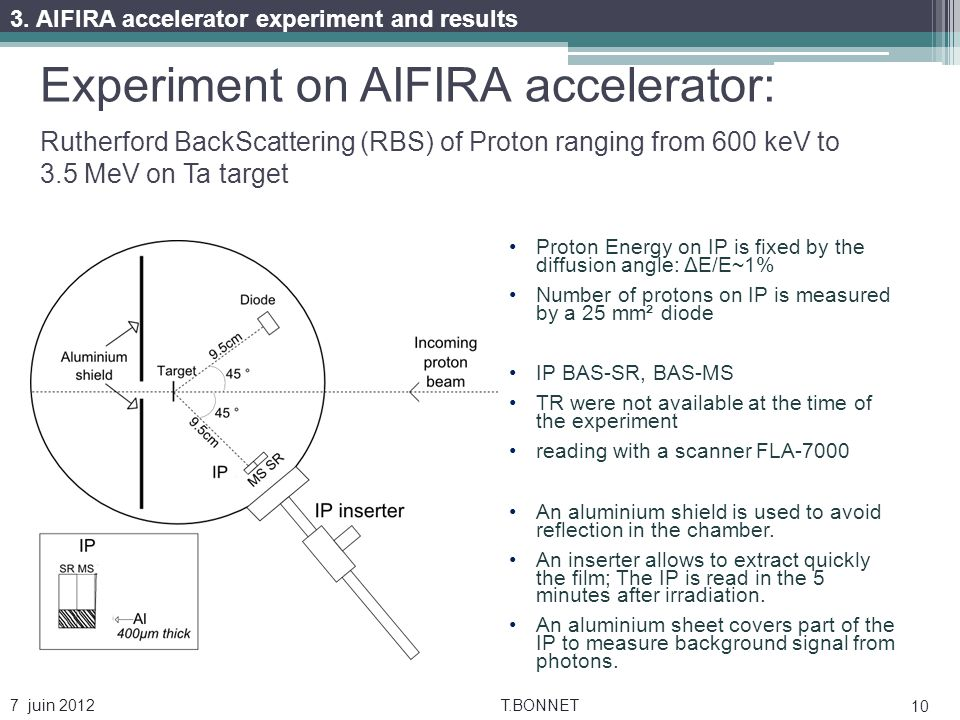 Experiment on AIFIRA accelerator: Proton Energy on IP is fixed by the diffusion angle: ΔE/E~1% Number of protons on IP is measured by a 25 mm² diode I