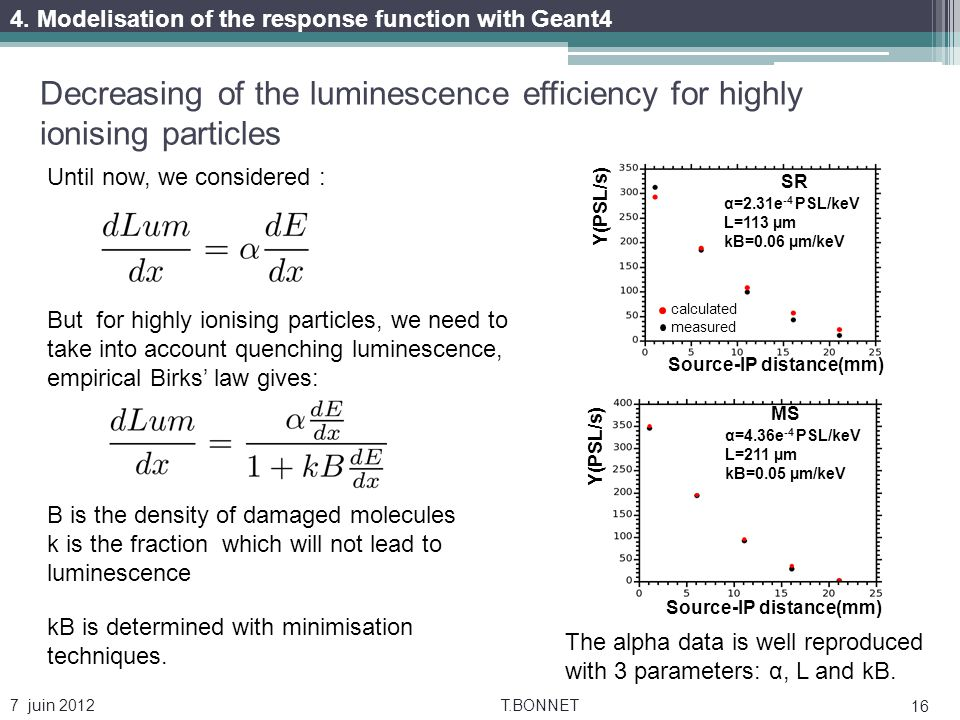 Decreasing of the luminescence efficiency for highly ionising particles 7 juin 2012T.BONNET 16 Until now, we considered : But for highly ionising part