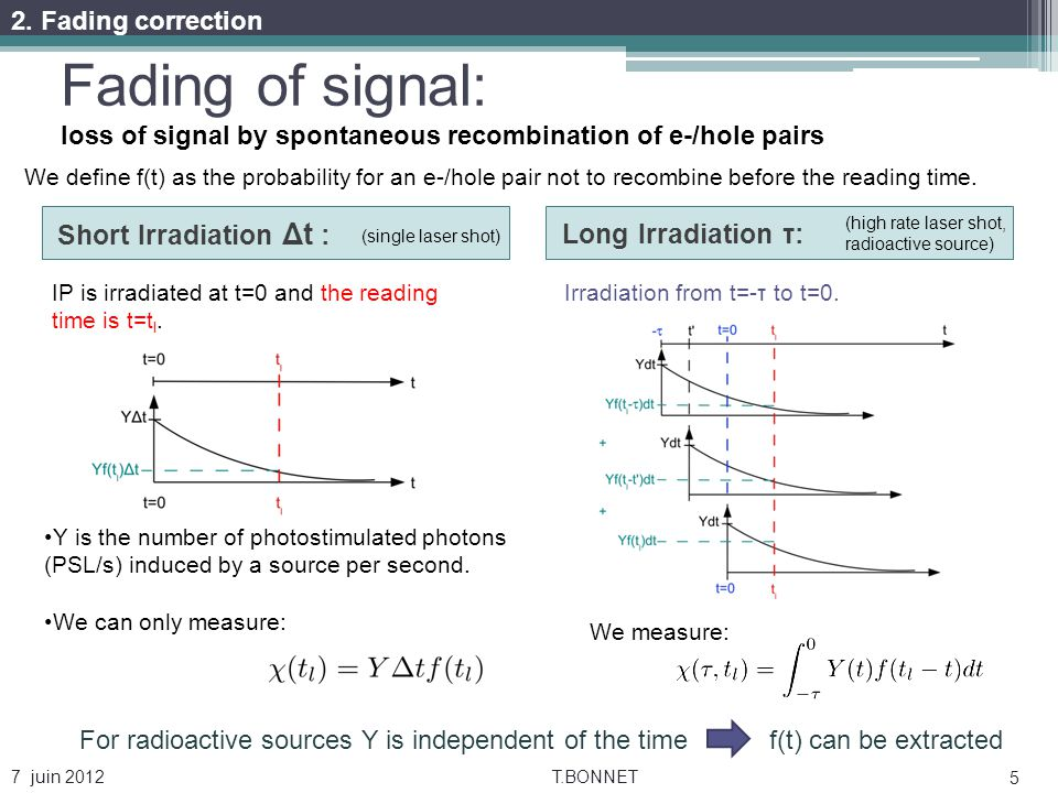 Reading time t l (min) f(t) Reading time t l (min) χ(t l ) (PSL) 7 juin 2012 T.BONNET 6 τ = 1 minute MS An example of determination of f(t) with a β - source of 90 Sr (E max =2.28MeV): 2.