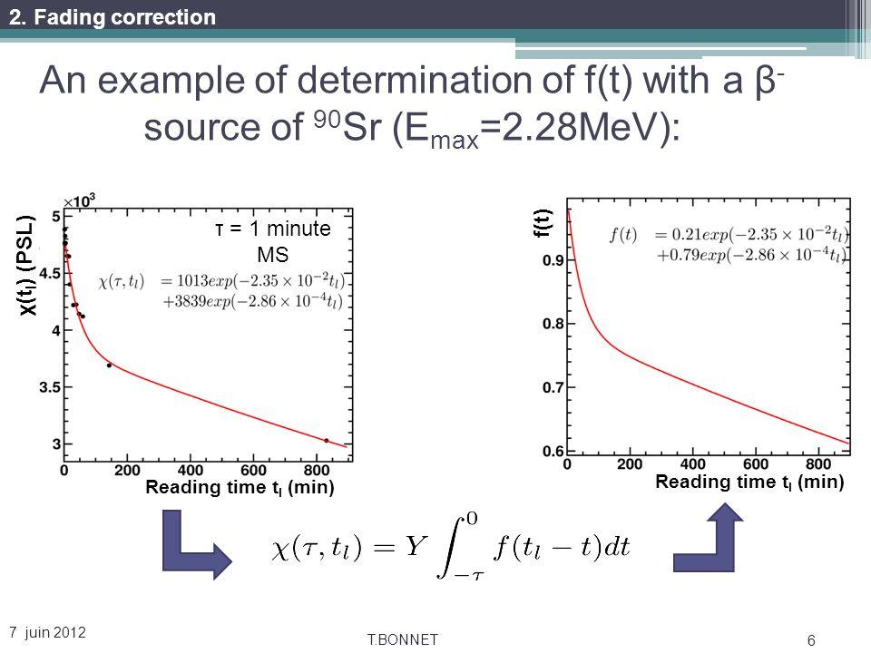 Response functions of IPs: 7 juin 2012T.BONNET 17 to protonsto alphas PSL/proton Incident proton energy(MeV) PSL/alpha Incident alpha energy(MeV) SR MS