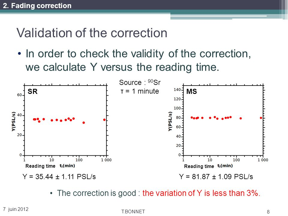 Validation of the correction 7 juin 2012 T.BONNET 8 Y = 35.44 ± 1.11 PSL/sY = 81.87 ± 1.09 PSL/s In order to check the validity of the correction, we