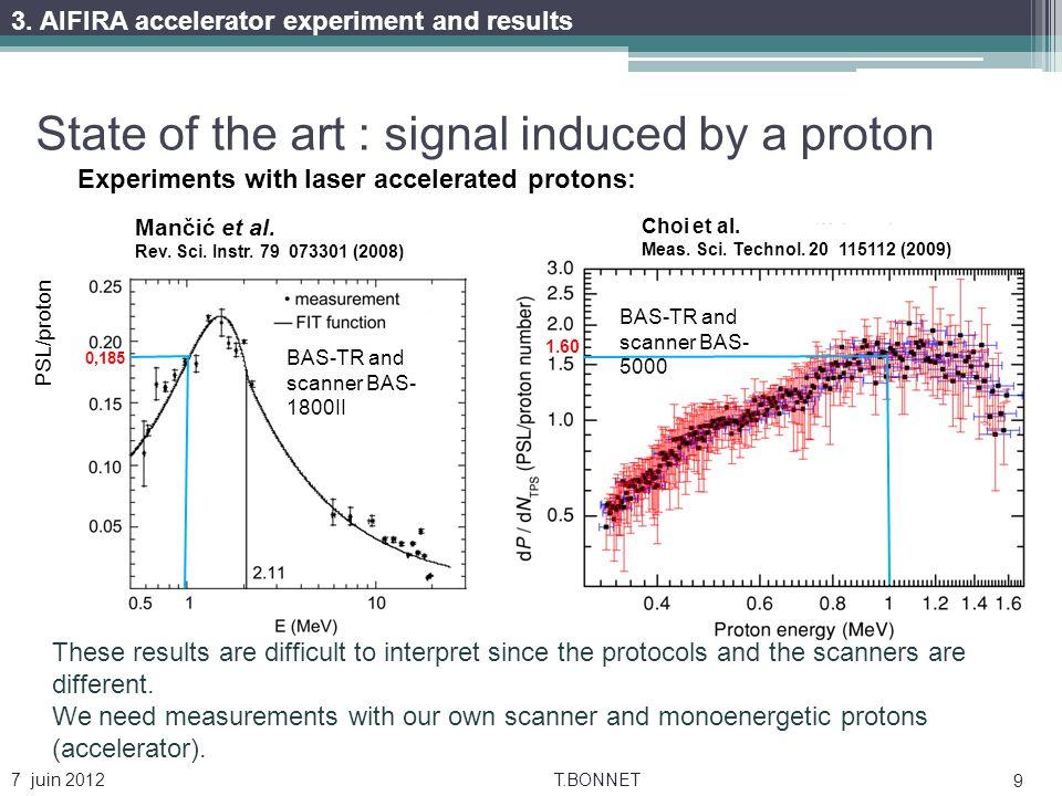 State of the art : signal induced by a proton 7 juin 2012T.BONNET 9 Mančić et al.