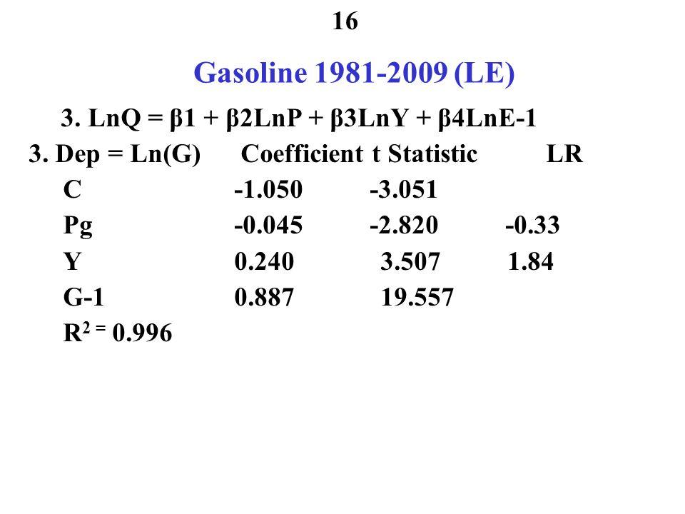 Kerosene 1980-2009 1.LnQ/Pop = β1 + β2LnP + β3LnY/Pop 2.