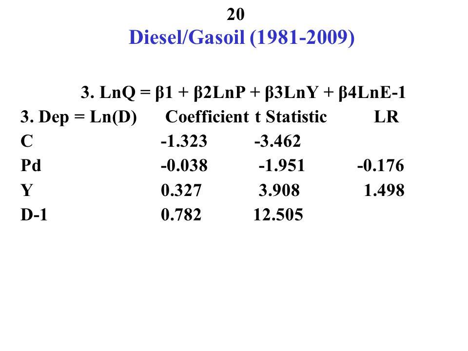 Residual (Heavy) Fuel Oil (1981-2006) 1.LnQ/Pop = β1 + β2LnP + β3LnY/Pop 2.