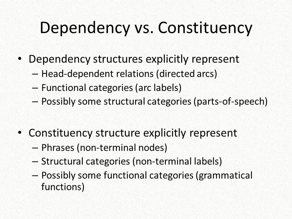 Graph (MSTParser) vs.Transitions (MaltParser) Dependency length vs.
