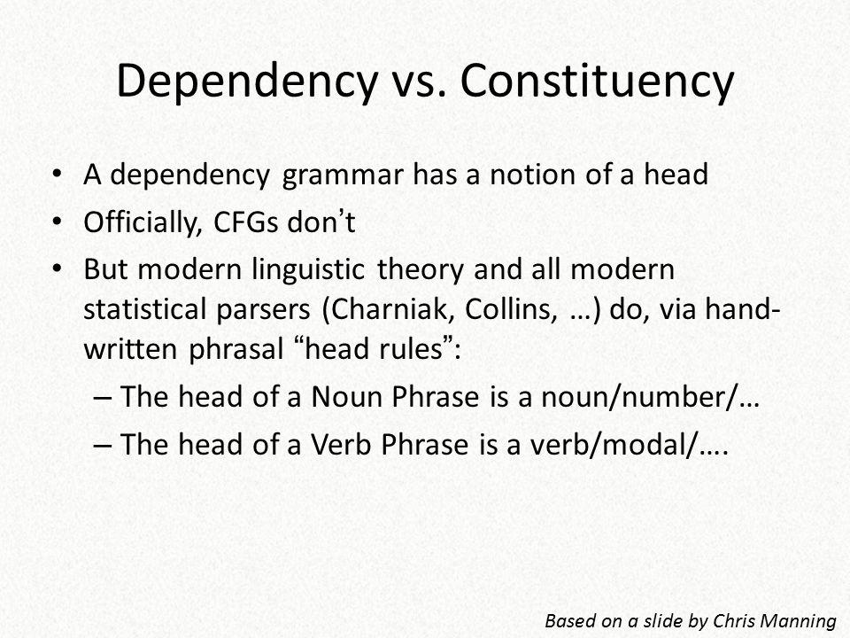 Known Parsers Stanford (constituency + dependency) MaltParser (dependency) MSTParser (dependency) Hebrew – Yoav Goldberg's parser (http://www.cs.bgu.ac.il/~yoavg/software/hebpar sers/hebdepparser/)