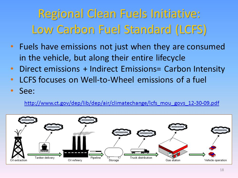 Regional Clean Fuels Initiative: Low Carbon Fuel Standard (LCFS) Fuels have emissions not just when they are consumed in the vehicle, but along their entire lifecycle Direct emissions + Indirect Emissions= Carbon Intensity LCFS focuses on Well-to-Wheel emissions of a fuel See: http://www.ct.gov/dep/lib/dep/air/climatechange/lcfs_mou_govs_12-30-09.pdf 18