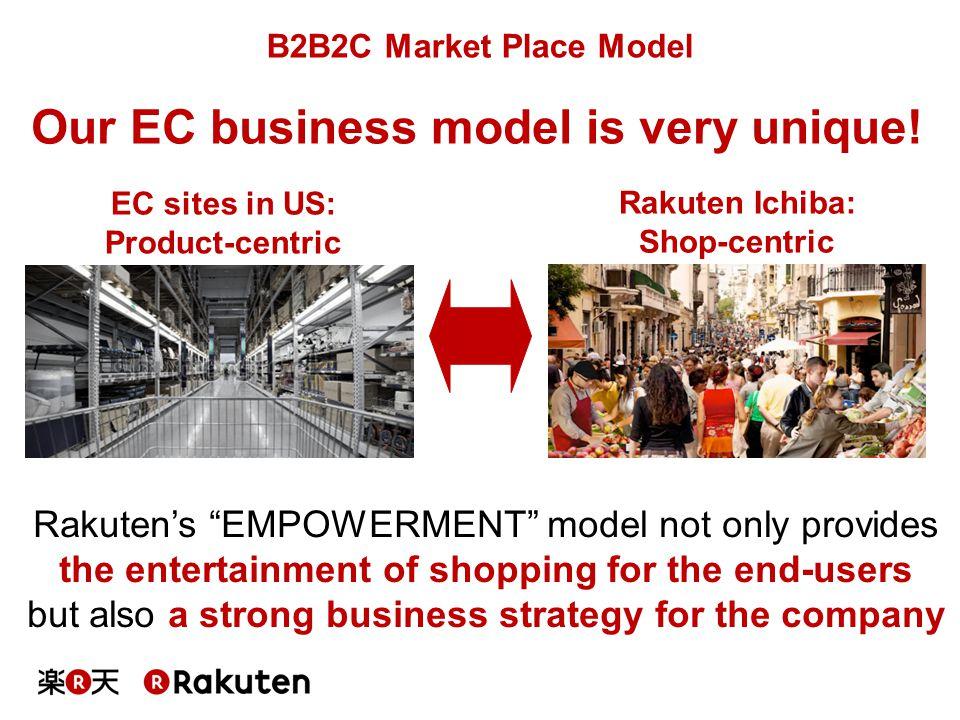 "B2B2C Market Place Model Our EC business model is very unique! EC sites in US: Product-centric Rakuten Ichiba: Shop-centric Rakuten's ""EMPOWERMENT"" mo"