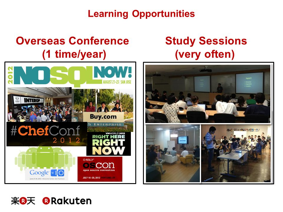 Learning Opportunities Overseas Conference (1 time/year) Pics of study session Study Sessions (very often)