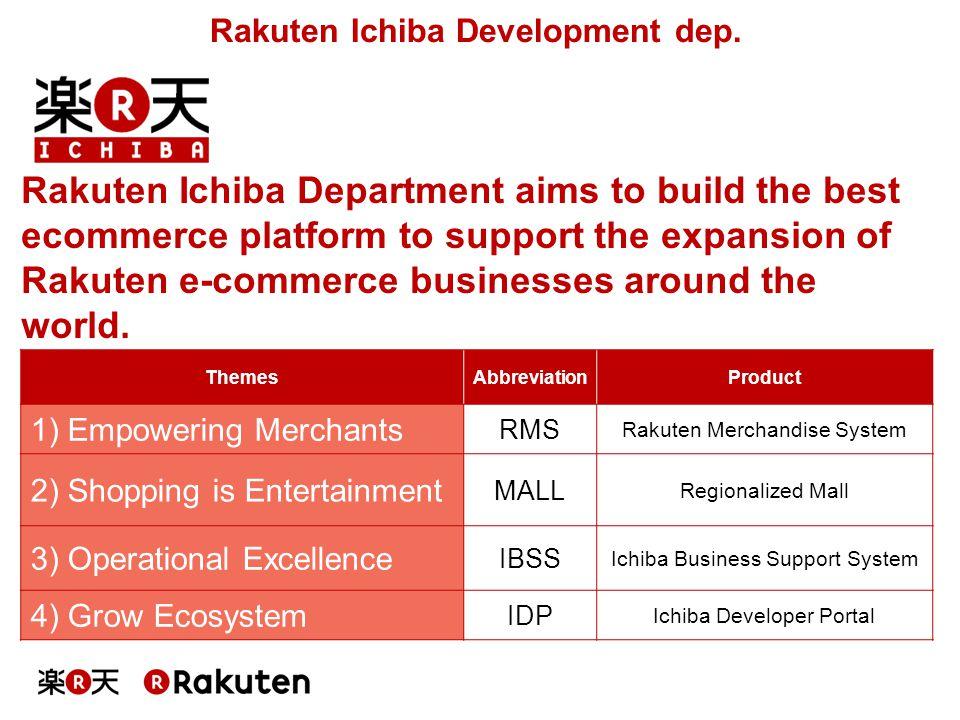 ThemesAbbreviationProduct 1) Empowering Merchants RMS Rakuten Merchandise System 2) Shopping is Entertainment MALL Regionalized Mall 3) Operational Ex