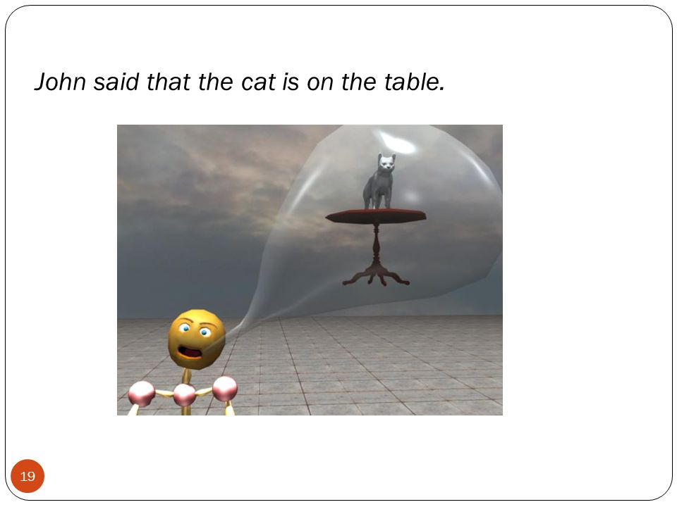 John said that the cat is on the table. 19