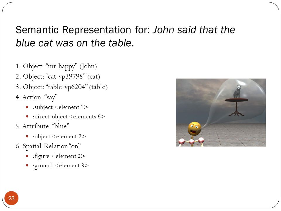 "Semantic Representation for: John said that the blue cat was on the table. 1. Object: ""mr-happy"" (John) 2. Object: ""cat-vp39798"" (cat) 3. Object: ""tab"