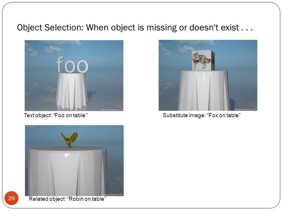 "Object Selection: When object is missing or doesn't exist... Text object: ""Foo on table""Substitute image: ""Fox on table"" Related object: ""Robin on tab"