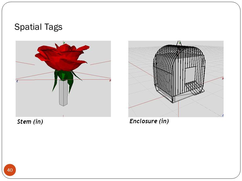 Spatial Tags Stem (in) Enclosure (in) 40