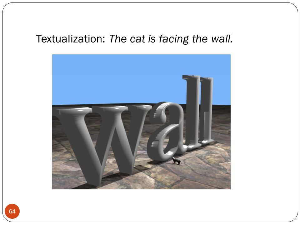 Textualization: The cat is facing the wall. 64