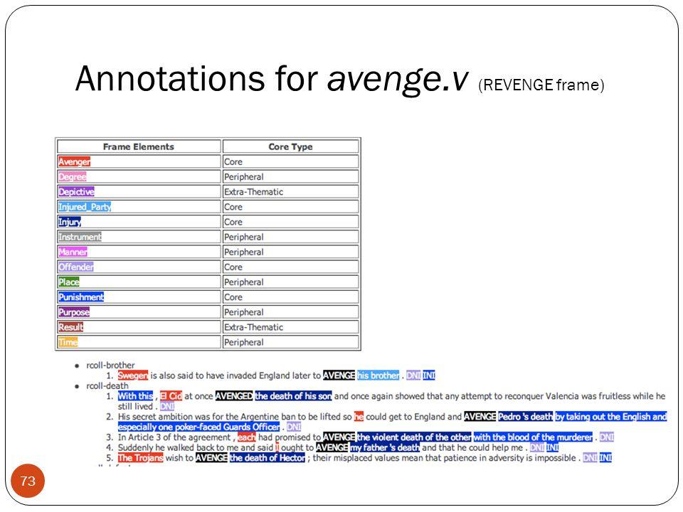 Annotations for avenge.v (REVENGE frame) 73