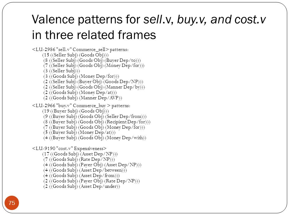Valence patterns for sell.v, buy.v, and cost.v in three related frames 75 patterns: (15 ((Seller Subj) (Goods Obj))) (8 ((Seller Subj) (Goods Obj) (Buyer Dep/to))) (7 ((Seller Subj) (Goods Obj) (Money Dep/for))) (3 ((Seller Subj))) (3 ((Goods Subj) (Money Dep/for))) (2 ((Seller Subj) (Buyer Obj) (Goods Dep/NP))) (2 ((Seller Subj) (Goods Obj) (Manner Dep/by))) (2 ((Goods Subj) (Money Dep/at))) (2 ((Goods Subj) (Manner Dep/AVP)) patterns: (19 ((Buyer Subj) (Goods Obj))) (9 ((Buyer Subj) (Goods Obj) (Seller Dep/from))) (8 ((Buyer Subj) (Goods Obj) (Recipient Dep/for))) (7 ((Buyer Subj) (Goods Obj) (Money Dep/for))) (5 ((Buyer Subj) (Money Dep/at))) (4 ((Buyer Subj) (Goods Obj) (Money Dep/with)) (17 ((Goods Subj) (Asset Dep/NP))) (7 ((Goods Subj) (Rate Dep/NP))) (4 ((Goods Subj) (Payer Obj) (Asset Dep/NP))) (4 ((Goods Subj) (Asset Dep/between))) (4 ((Goods Subj) (Asset Dep/from))) (2 ((Goods Subj) (Payer Obj) (Rate Dep/NP))) (2 ((Goods Subj) (Asset Dep/under))