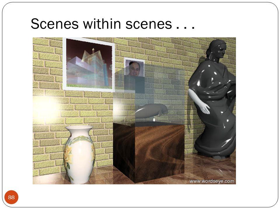 Scenes within scenes... 88