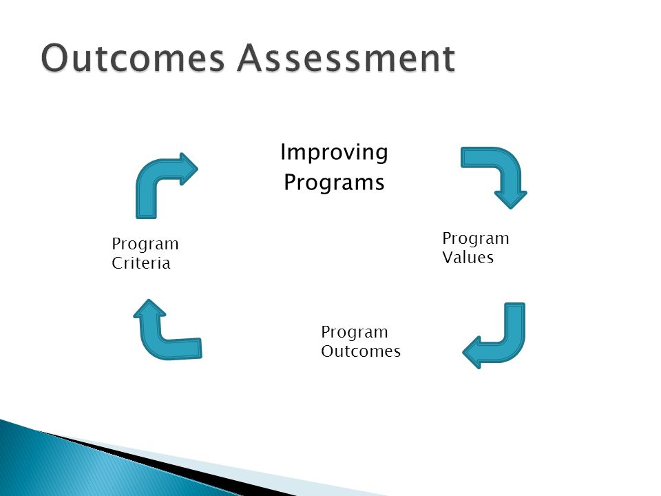  Focusing on the value of education shifts our attention from inputs to outcomes  What comes out of an educational experience must be directly or indirectly observable to be assessed.