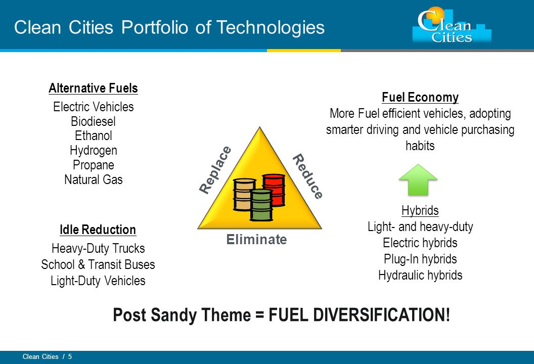 Clean Cities / 6 Vehicle Fuels – No longer one size fits all