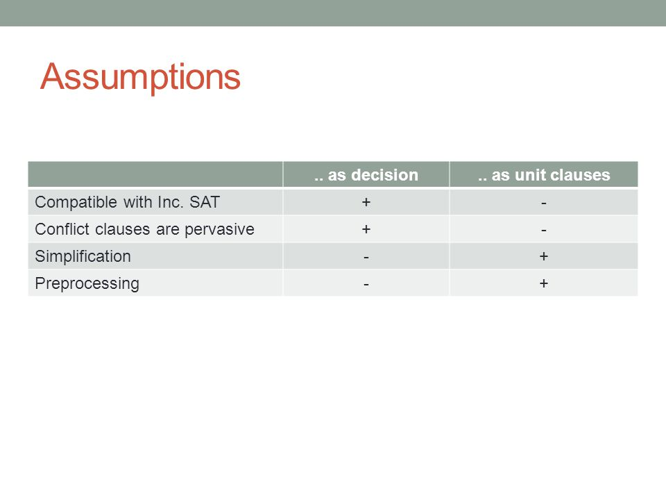Assumptions.. as decision.. as unit clauses Compatible with Inc.