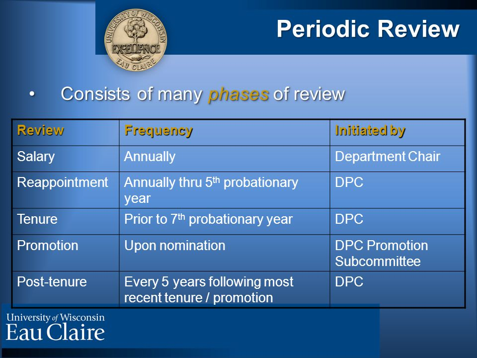 Periodic Review Consists of many phases of reviewConsists of many phases of review ReviewFrequency Initiated by SalaryAnnuallyDepartment Chair ReappointmentAnnually thru 5 th probationary year DPC TenurePrior to 7 th probationary yearDPC PromotionUpon nominationDPC Promotion Subcommittee Post-tenureEvery 5 years following most recent tenure / promotion DPC