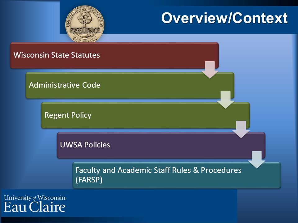 Overview/Context Wisconsin State StatutesAdministrative CodeRegent PolicyUWSA Policies Faculty and Academic Staff Rules & Procedures (FARSP)