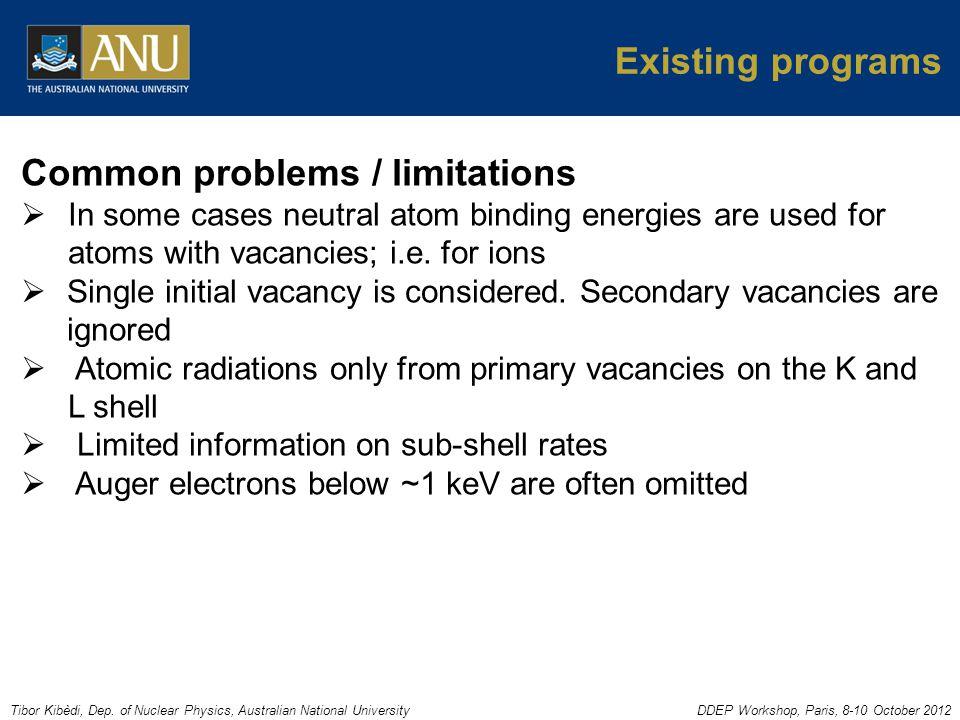 Tibor Kibèdi, Dep. of Nuclear Physics, Australian National UniversityDDEP Workshop, Paris, 8-10 October 2012 Existing programs Common problems / limit