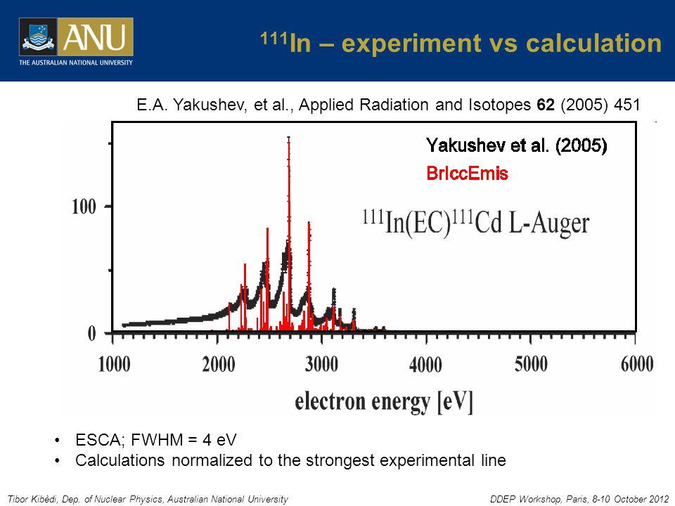 Tibor Kibèdi, Dep. of Nuclear Physics, Australian National UniversityDDEP Workshop, Paris, 8-10 October 2012 111 In – experiment vs calculation E.A. Y