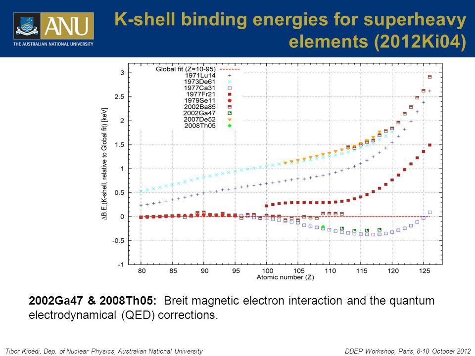 Tibor Kibèdi, Dep. of Nuclear Physics, Australian National UniversityDDEP Workshop, Paris, 8-10 October 2012 K-shell binding energies for superheavy e