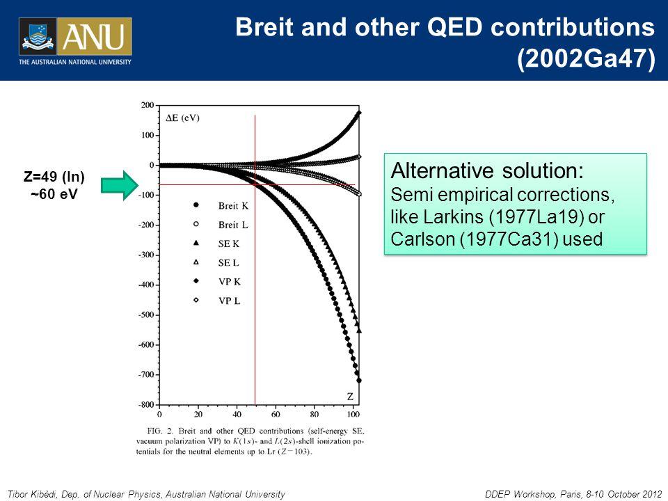 Tibor Kibèdi, Dep. of Nuclear Physics, Australian National UniversityDDEP Workshop, Paris, 8-10 October 2012 Breit and other QED contributions (2002Ga