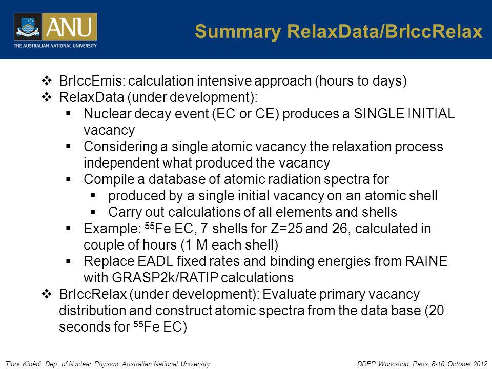 Tibor Kibèdi, Dep. of Nuclear Physics, Australian National UniversityDDEP Workshop, Paris, 8-10 October 2012 Summary RelaxData/BrIccRelax  BrIccEmis: