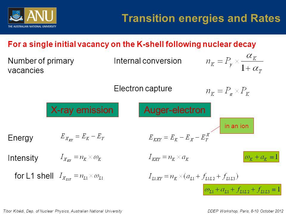 Tibor Kibèdi, Dep. of Nuclear Physics, Australian National UniversityDDEP Workshop, Paris, 8-10 October 2012 Transition energies and Rates Auger-elect