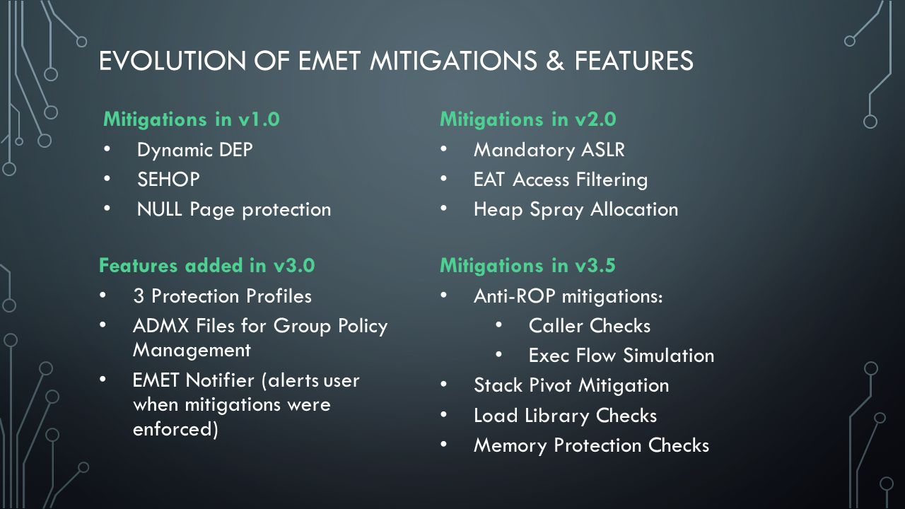 EVOLUTION OF EMET MITIGATIONS & FEATURESEVOLUTION OF EMET MITIGATIONS & FEATURES