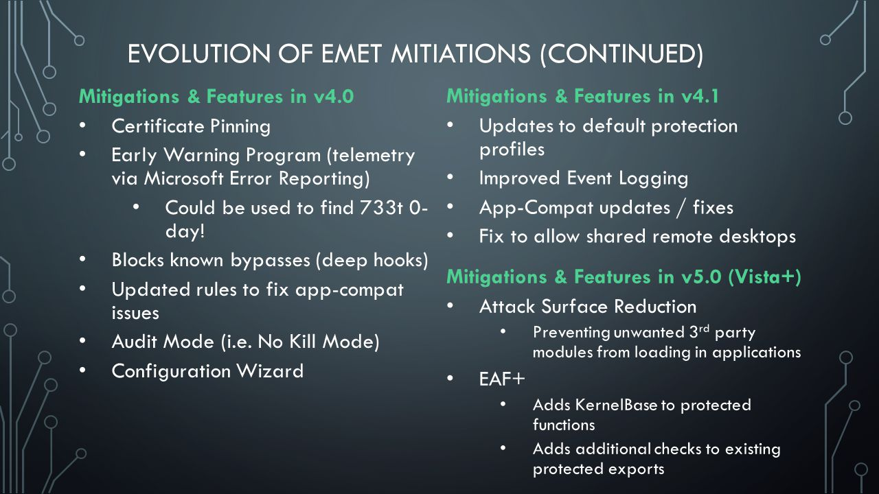 EVOLUTION OF EMET MITIATIONS (CONTINUED)EVOLUTION OF EMET MITIATIONS (CONTINUED)