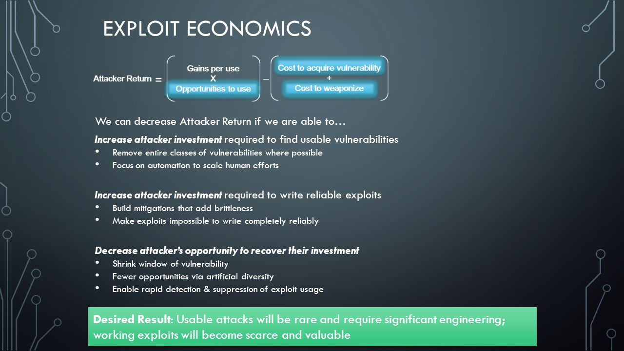 Desired Result: Usable attacks will be rare and require significant engineering; working exploits will become scarce and valuable EXPLOIT ECONOMICS We can decrease Attacker Return if we are able to… Increase attacker investment required to find usable vulnerabilities Remove entire classes of vulnerabilities where possible Focus on automation to scale human efforts Increase attacker investment required to write reliable exploits Build mitigations that add brittleness Make exploits impossible to write completely reliably Decrease attacker's opportunity to recover their investment Shrink window of vulnerability Fewer opportunities via artificial diversity Enable rapid detection & suppression of exploit usage