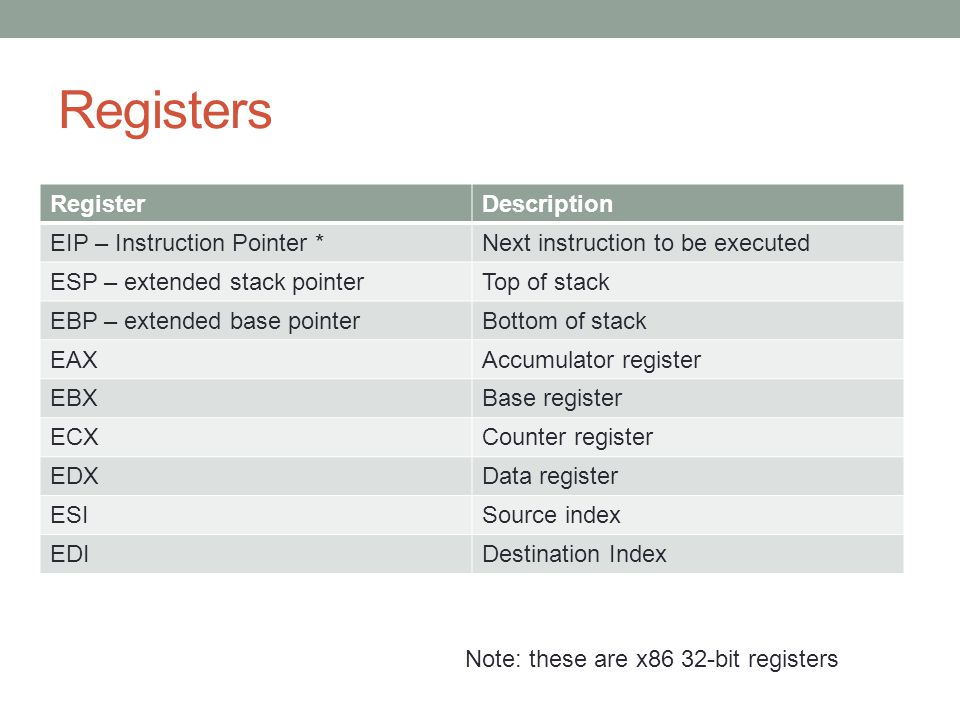 Registers RegisterDescription EIP – Instruction Pointer *Next instruction to be executed ESP – extended stack pointerTop of stack EBP – extended base