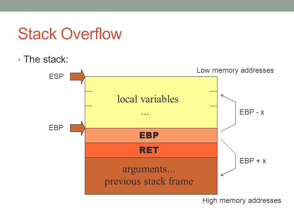 Stack Overflow The stack: EBP RET arguments... previous stack frame local variables... ESP EBP EBP - x EBP + x Low memory addresses High memory addres