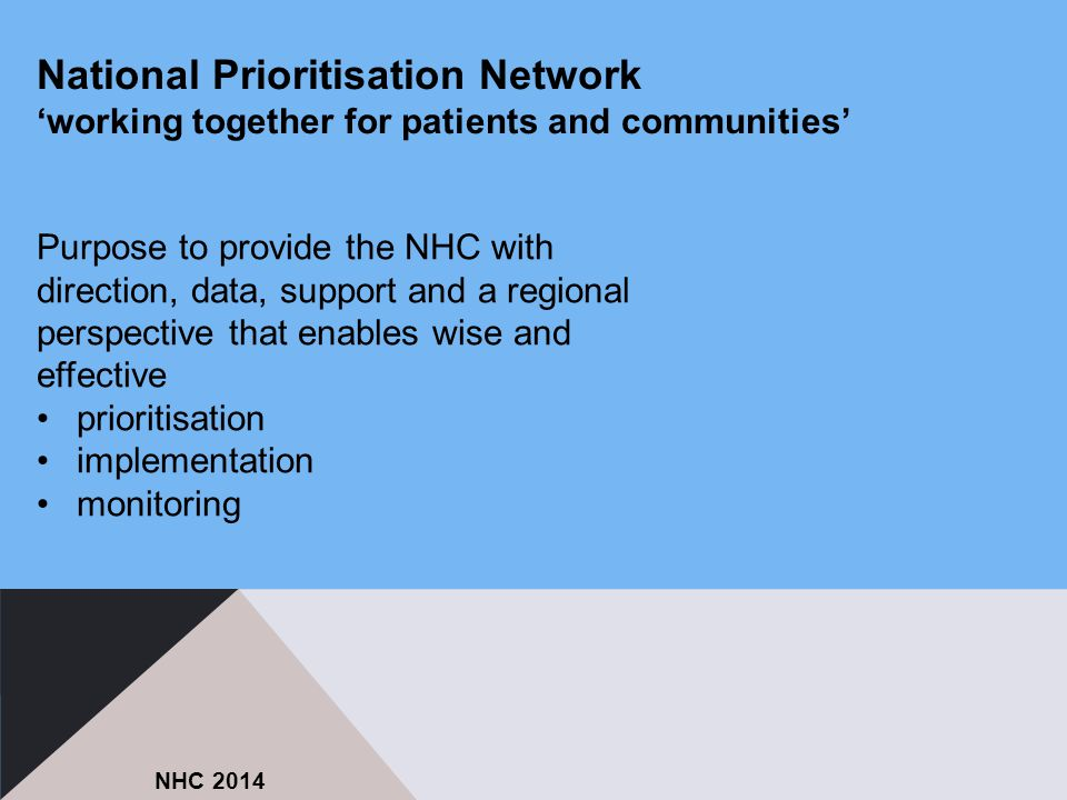 National Prioritisation Network 'working together for patients and communities' Purpose to provide the NHC with direction, data, support and a regiona