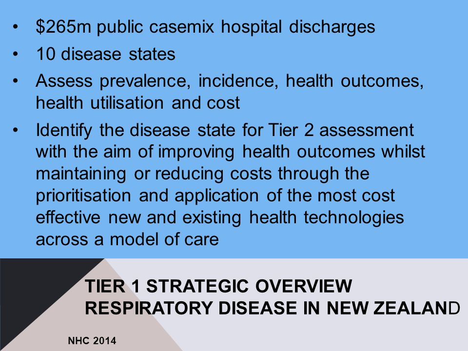 $265m public casemix hospital discharges 10 disease states Assess prevalence, incidence, health outcomes, health utilisation and cost Identify the dis
