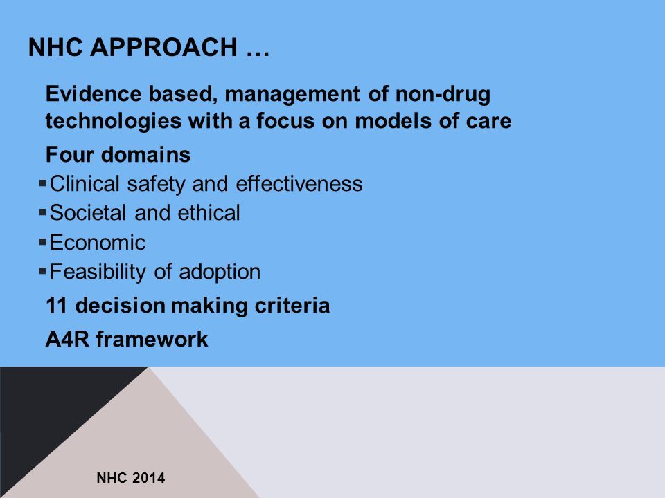 NHC APPROACH … Evidence based, management of non-drug technologies with a focus on models of care Four domains  Clinical safety and effectiveness  Societal and ethical  Economic  Feasibility of adoption 11 decision making criteria A4R framework NHC 2014