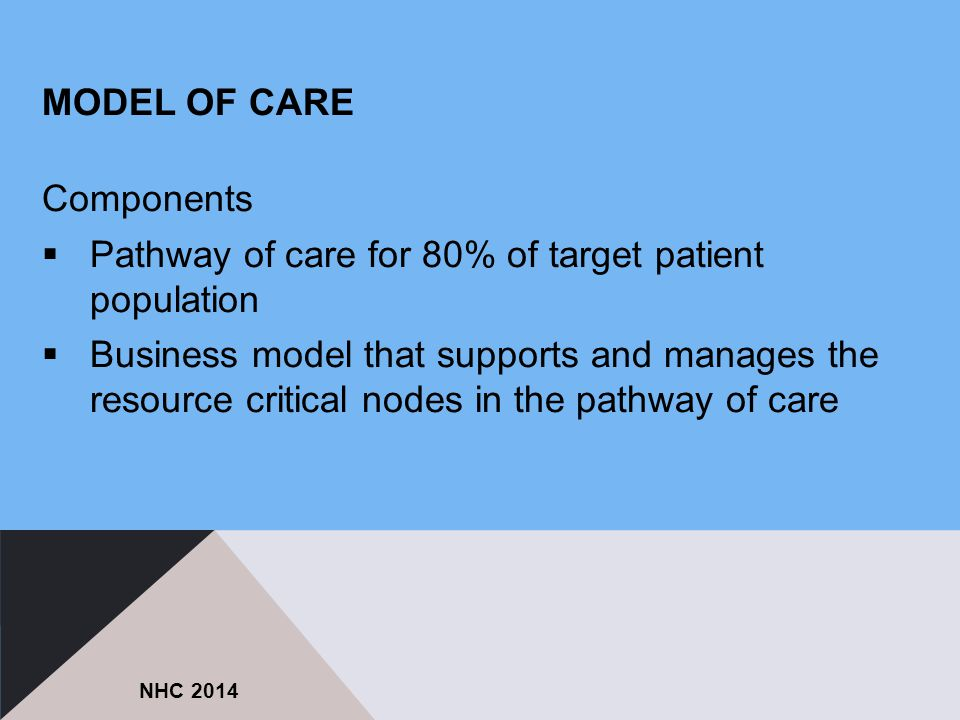MODEL OF CARE Components  Pathway of care for 80% of target patient population  Business model that supports and manages the resource critical nodes in the pathway of care NHC 2014