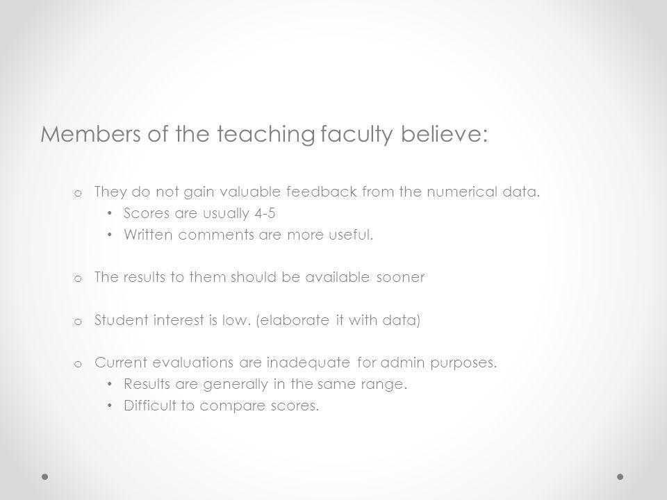 Presentation of Data Baruch:
