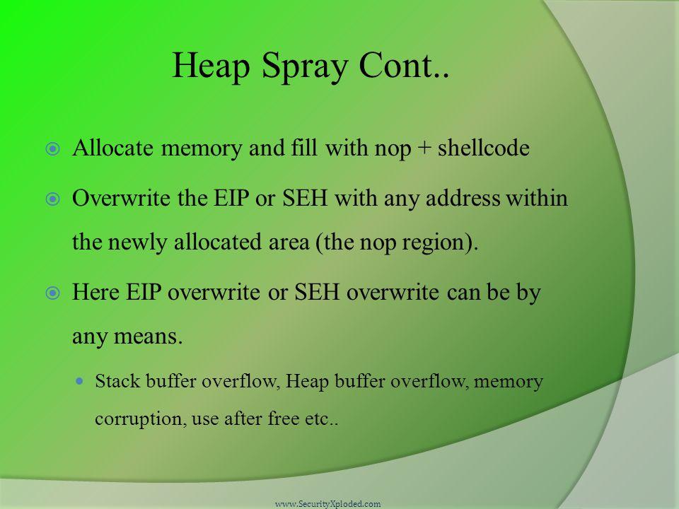 Heap Spray Cont..