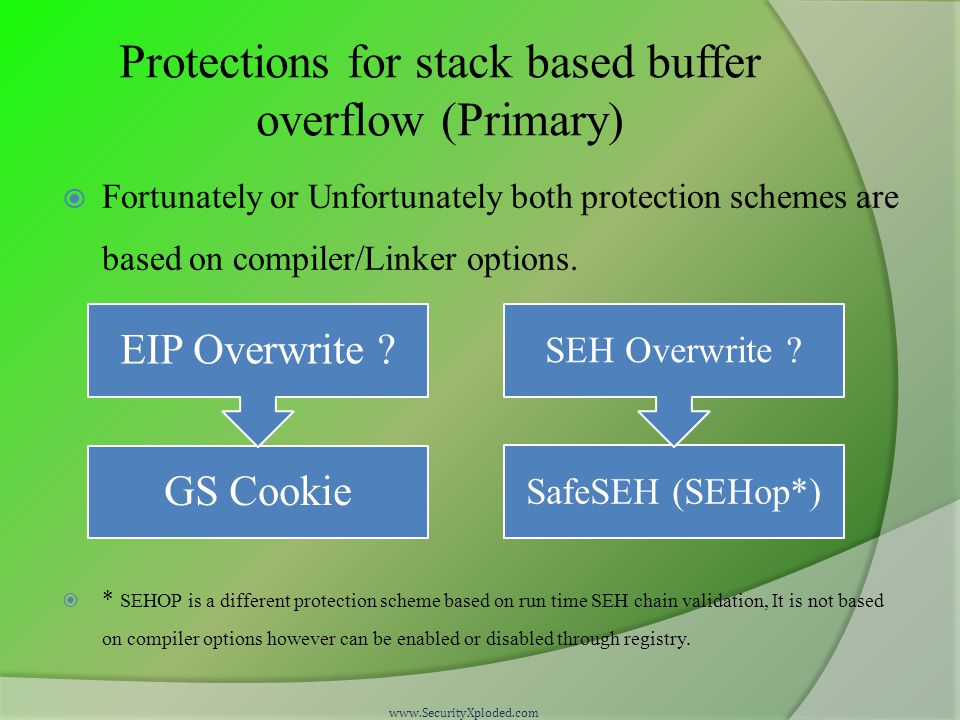 Protections for stack based buffer overflow (Primary)  Fortunately or Unfortunately both protection schemes are based on compiler/Linker options.