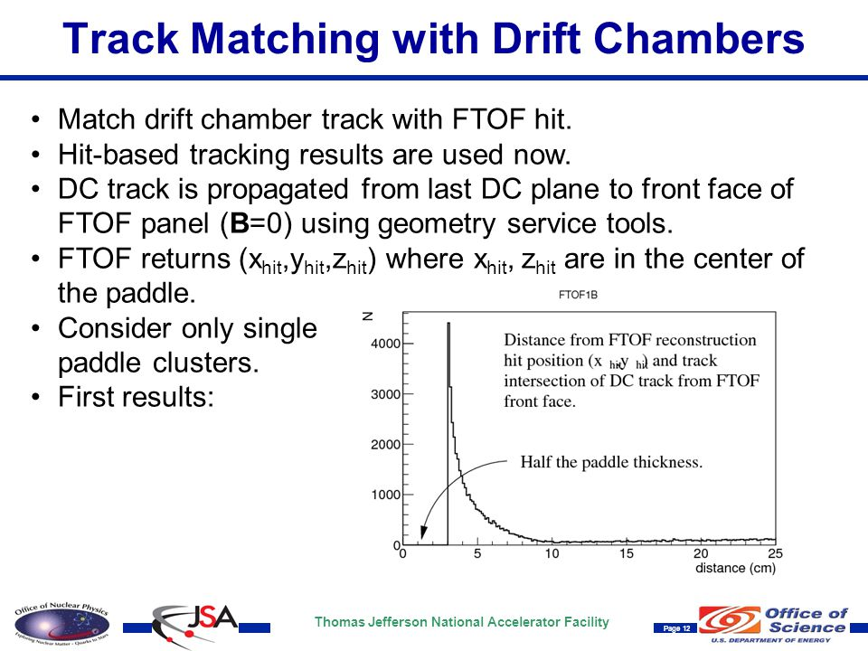 Thomas Jefferson National Accelerator Facility Page 12 Track Matching with Drift Chambers Match drift chamber track with FTOF hit. Hit-based tracking