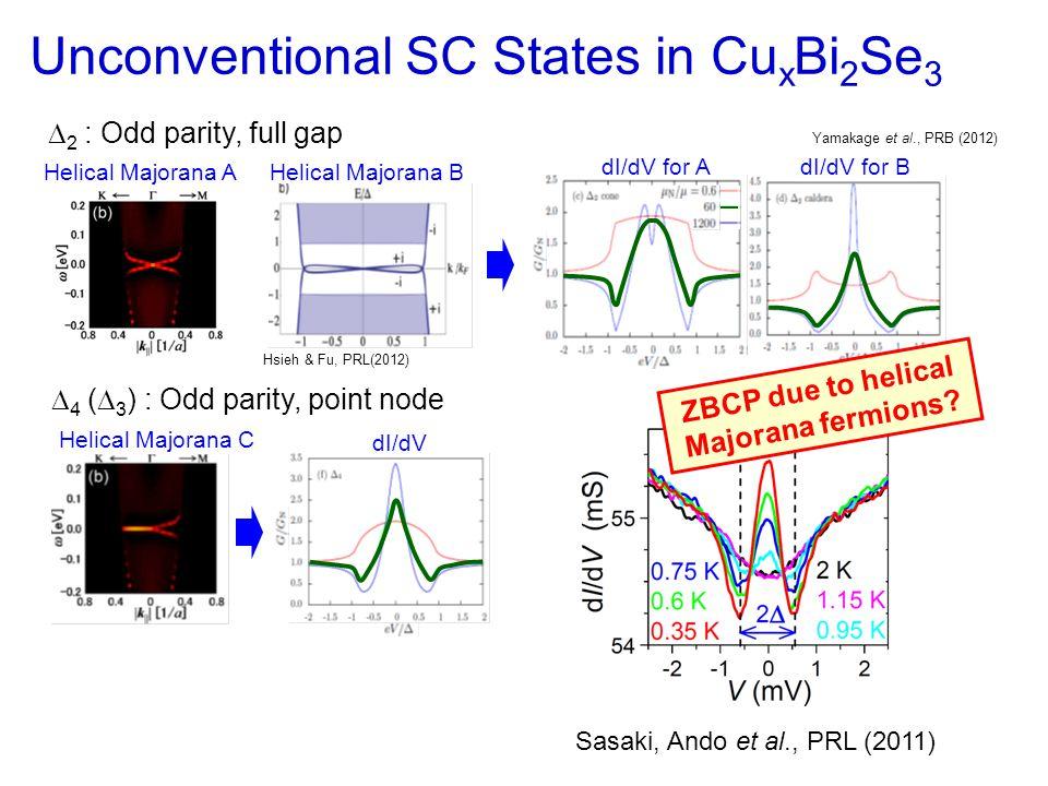 Unconventional SC States in Cu x Bi 2 Se 3  2 : Odd parity, full gap  4 (  3 ) : Odd parity, point node Helical Majorana A Hsieh & Fu, PRL(2012) Helical Majorana B Helical Majorana C Yamakage et al., PRB (2012) dI/dV for A dI/dV for B dI/dV Sasaki, Ando et al., PRL (2011) ZBCP due to helical Majorana fermions