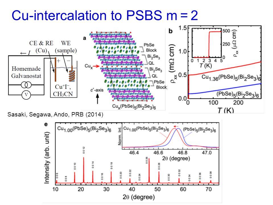 Cu-intercalation to PSBS m = 2 Sasaki, Segawa, Ando, PRB (2014)
